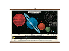 Vintage School Chart- Solar System